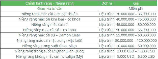 bang-giang-nieng-rang-khenh