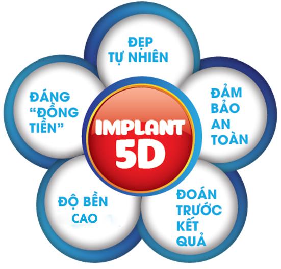 Công nghệ cấy ghép Implant 5D giải quyết nhiều trường hợp khó