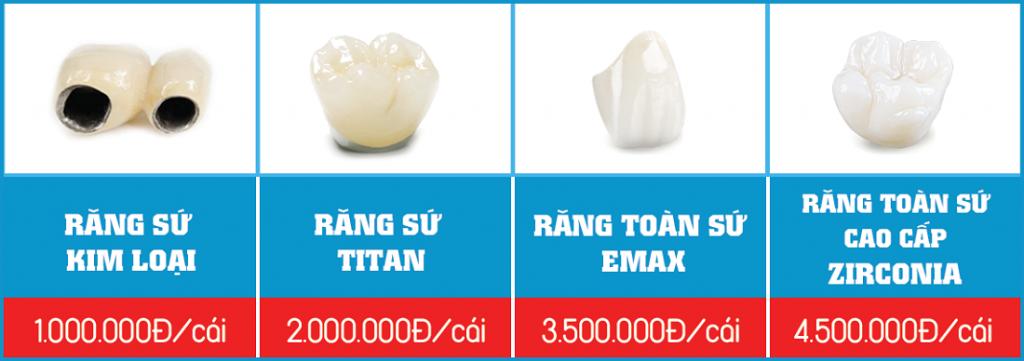 so-sanh-phuong-phap-lam-cau-rang-voi-cay-ghep-implant-3