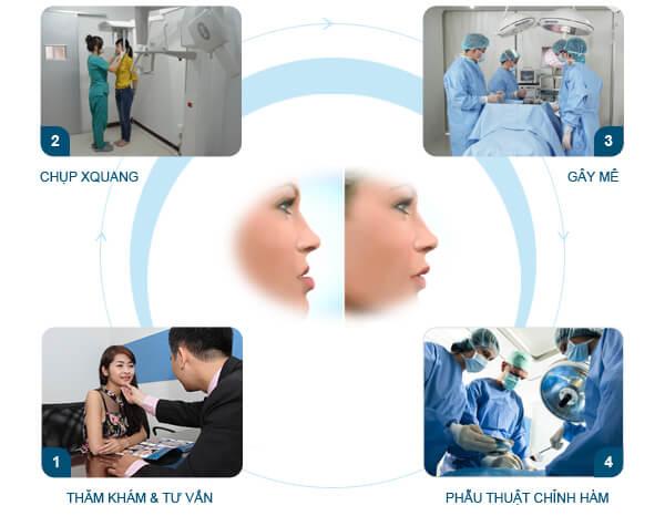 Nha Khoa Bệnh Viện JW Hàn Quốc