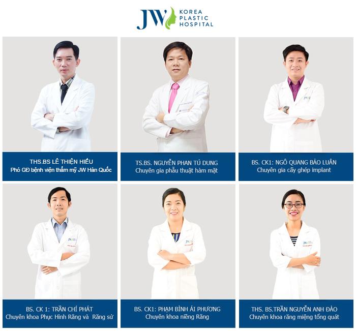 Đội ngũ bác sĩ tại JW