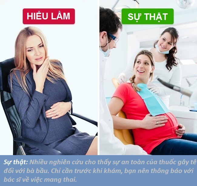 Đến nha khoa khi mang thai là việc nên làm để kiểm tra tình trạng răng miệng. Bác sĩ nha khoa sẽ có kế hoạch điều trị tốt nhất để đảm bảo an toàn cho mẹ bầu và thai nhi