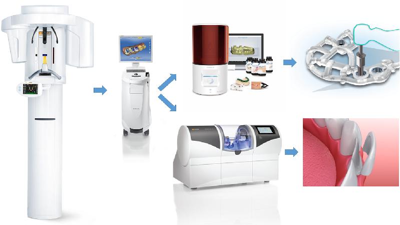 Hệ thống trang thiết bị được ứng dụng trong quy trình thực hiện dán sứ veneer không mài răng